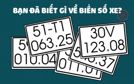 Dịch Ý Nghĩa Biển Số Xe