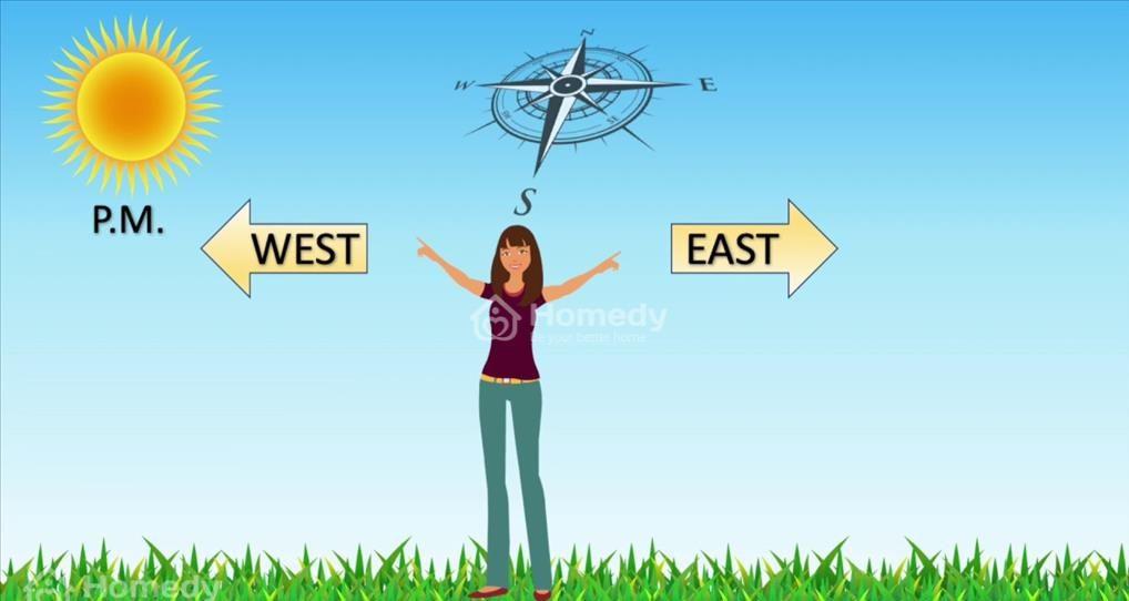 Cách xác định hướng đông tây nam bắc bằng mặt trời