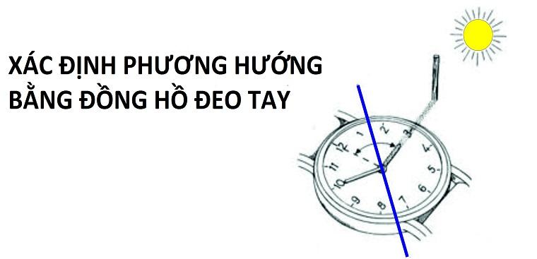 Xác định 4 hướng Đông Tây Nam Bắc bằng đồng hồ kim phút
