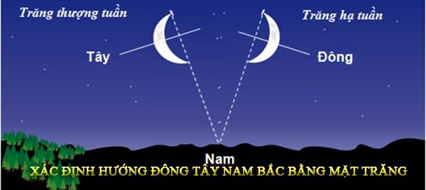 Xác định hướng đông tây nam bắc bằng mặt trăng